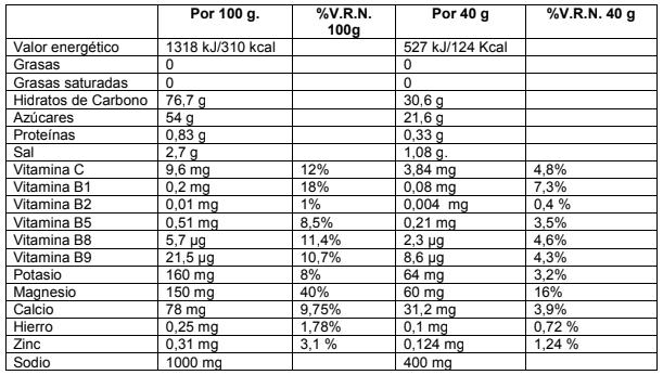 Informacion-nutricional.png